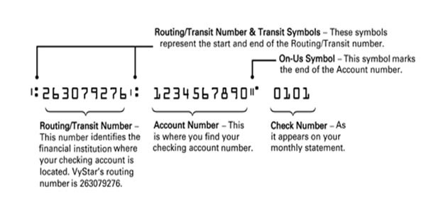 vystar routing number