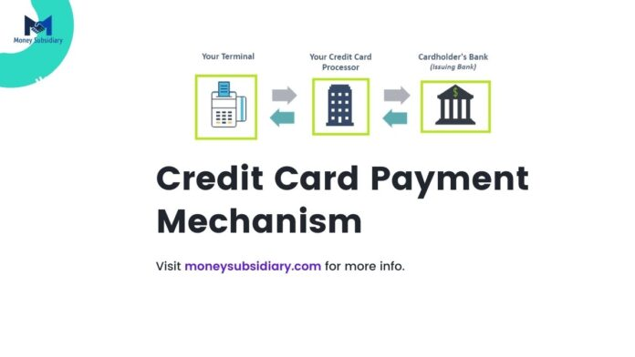 Credit card payment mechanism